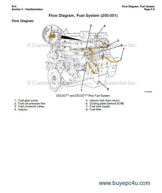 Cummins Stc Valve Price