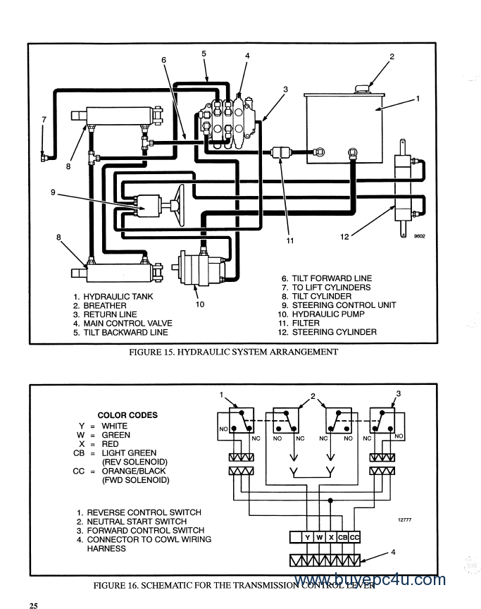 lift wiring diagram pdf lift image wiring diagram hyster challenger h45xm h50xm h55xm h60xm h65xm forklift on lift wiring diagram pdf