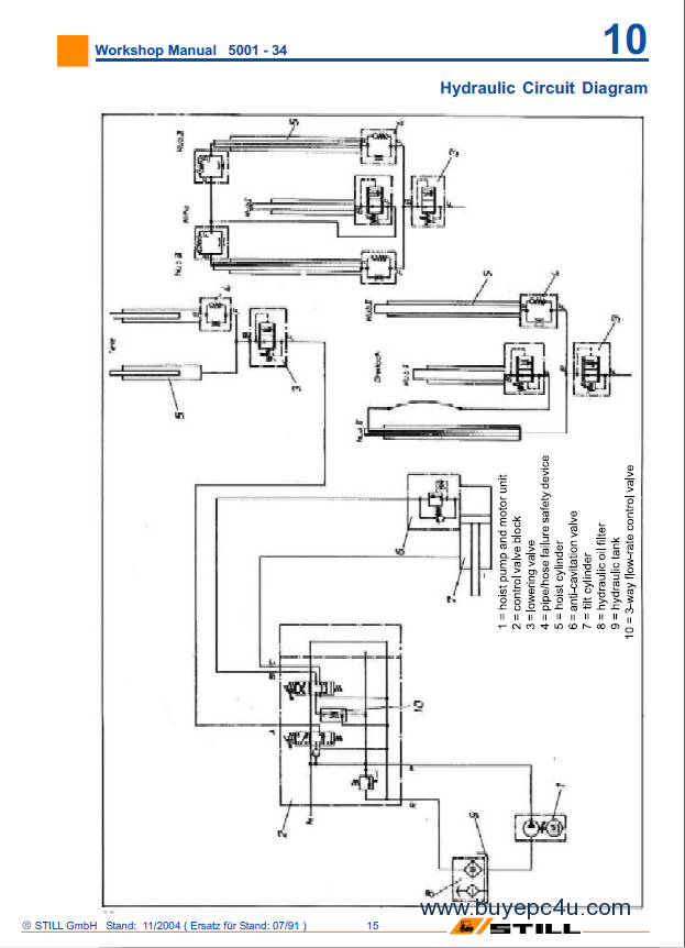 Electric forklift wiring diagram pdf wiring diagram and for Abc electric motor repair