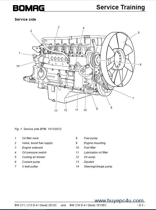 bomag wiring diagram thousand collection of wiring diagram rh mmucc us bomag roller wiring diagram bomag bmp851 wiring diagram
