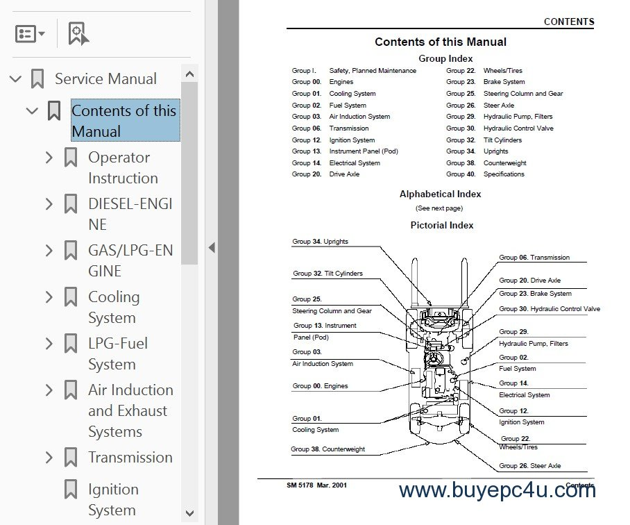 clark cgp 16 20 cdp 16 20 forklifts service manual pdf clark forklift wiring diagram turcolea com  at n-0.co