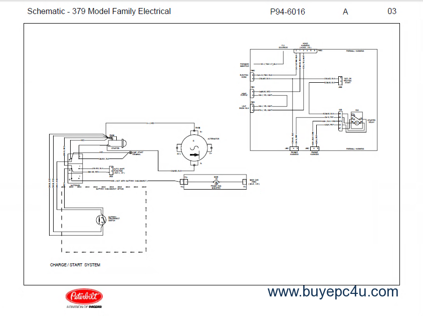 peterbilt wiring diagram peterbilt 379 wiring schematic peterbilt image peterbilt truck 379 model family electrical schematic manual on peterbilt