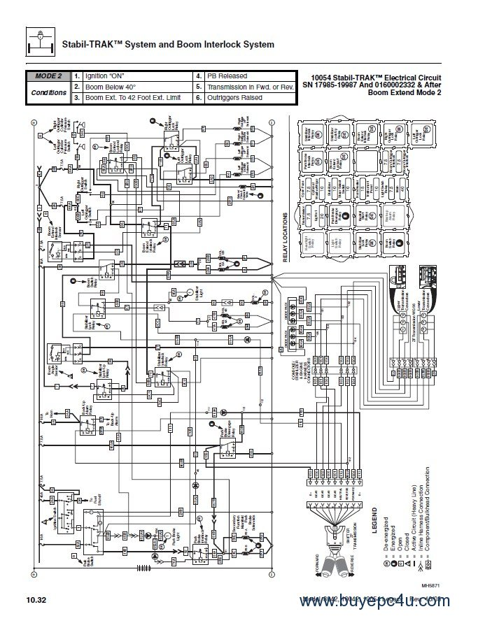 jlg skytrak telehandlers 8042 10042 10054 ansi service manual pdf jlg skytrak telehandlers 8042 10042 10054 pdf manual skytrak 6036 wiring diagram at bayanpartner.co