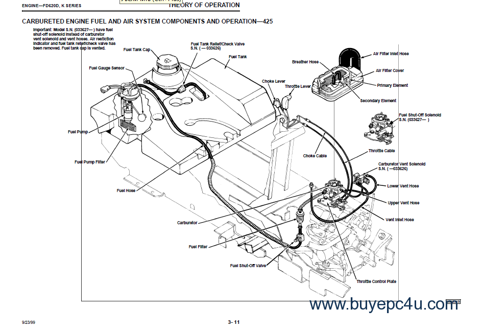 2003 Ford Taurus Ses Fuse Box Diagram  Ford  Wiring
