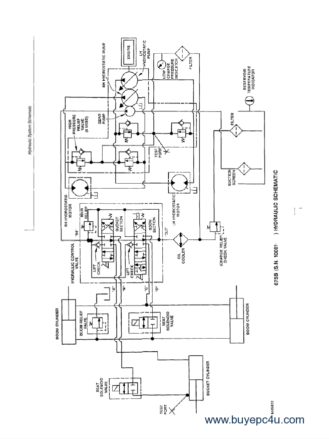 john deere 675 675b skid steer loaders technical manual tm1374 pdf john deere gator (revised) part diagram readingrat net john deere 317 skid steer wiring diagram at edmiracle.co