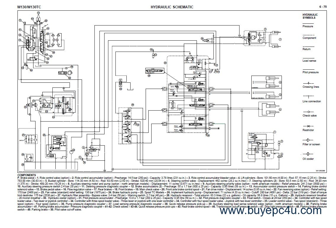 new holland wiring diagrams new holland w130 / w130tc wheel loader workshop manual new holland wiring schematic