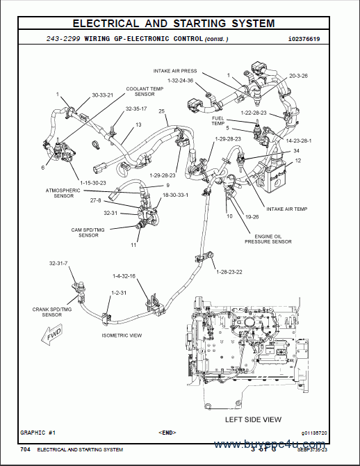 C13 Engine Manual 2005 Caterpillar C11 C13 C15 On Highway Engine Service