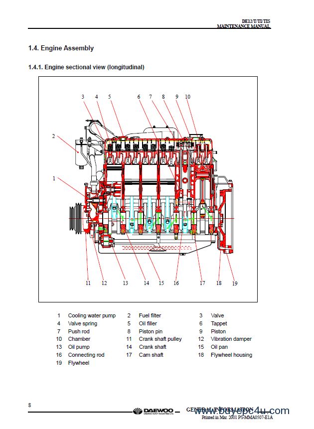 Daewoo DE12 DE12T DE12TI DE12TIS sel Engine PDF on