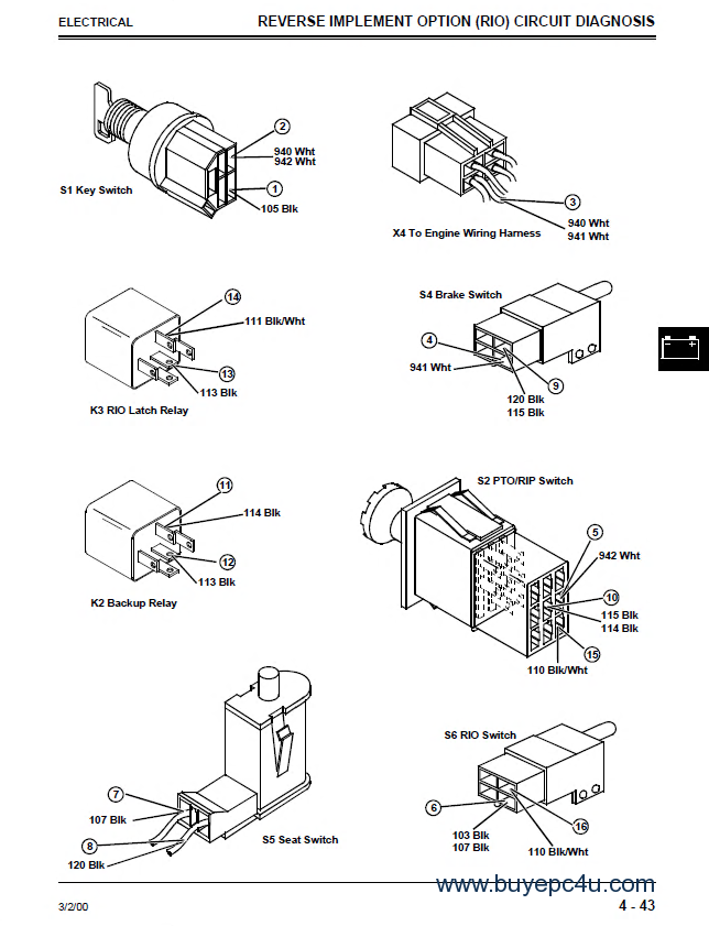 john deere scotts s2048 s2348 s2554 tm1777 pdf