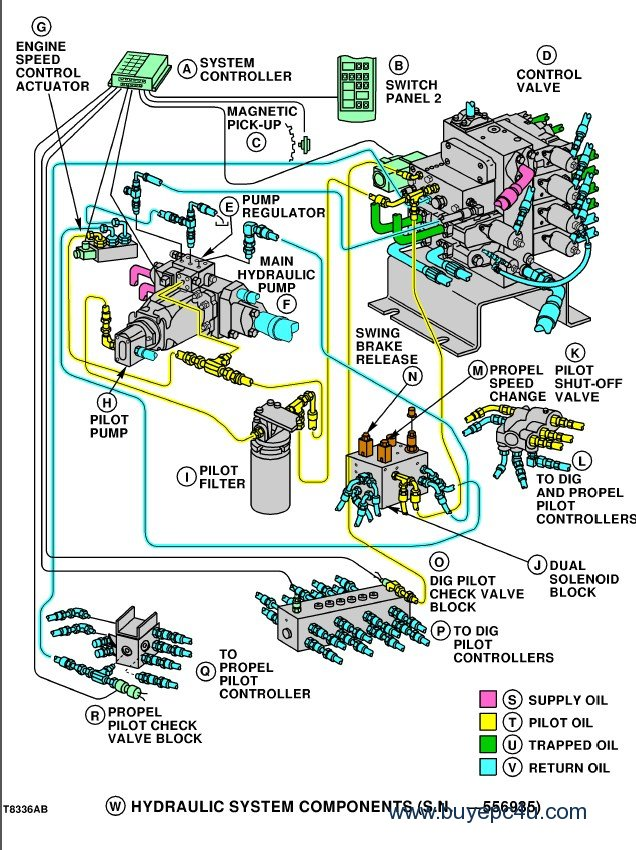 john deere wiring harness diagram 690e lc john deere wiring harness diagram 1590 drill