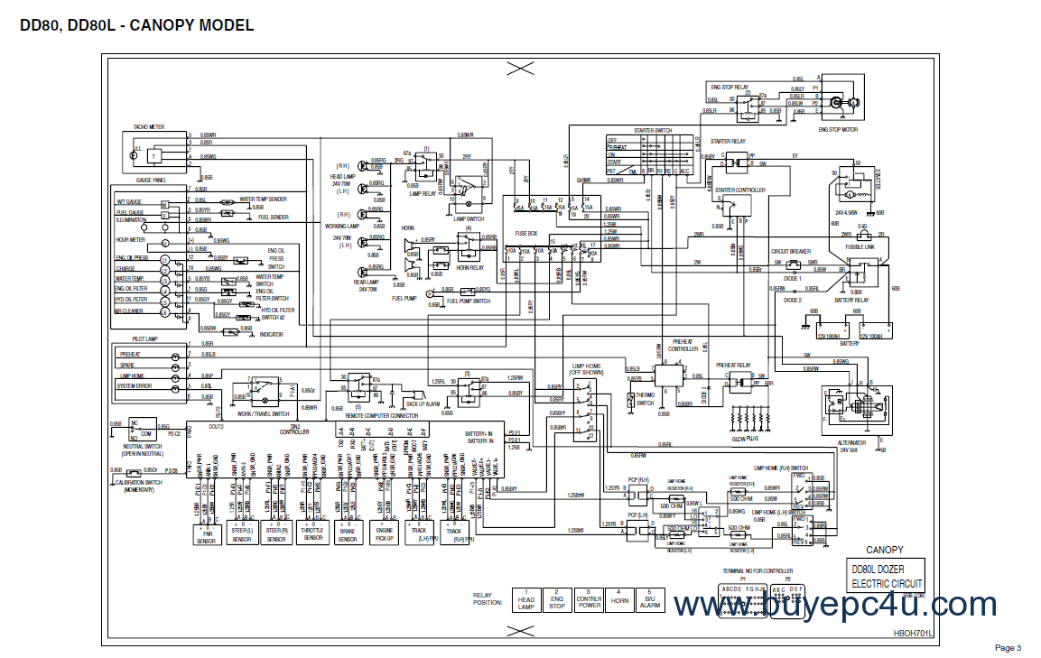 Doosan Electrical & Hydraulic Schematics Manual PDF on hydraulic projects, hydraulic repair, hydraulic cylinder, hydraulic kits, hydraulic design, hydraulic valves, hydraulic laws, hydraulic blueprints, hydraulic system, hydraulic drawings, hydraulic power, hydraulic equipment, hydraulic symbols, hydraulic controls, hydraulic troubleshooting guide, hydraulic circuits, hydraulic pump, hydraulic kidney loop, hydraulic components, hydraulic diagrams,