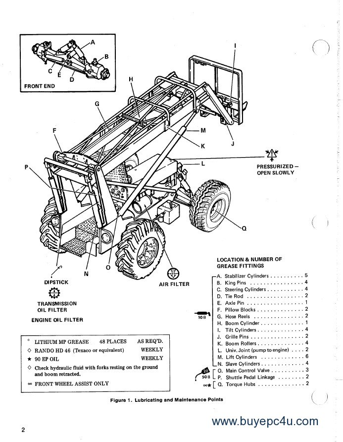 jlg skytrak telehandlers 5030  u0026 6034 maintenance manual