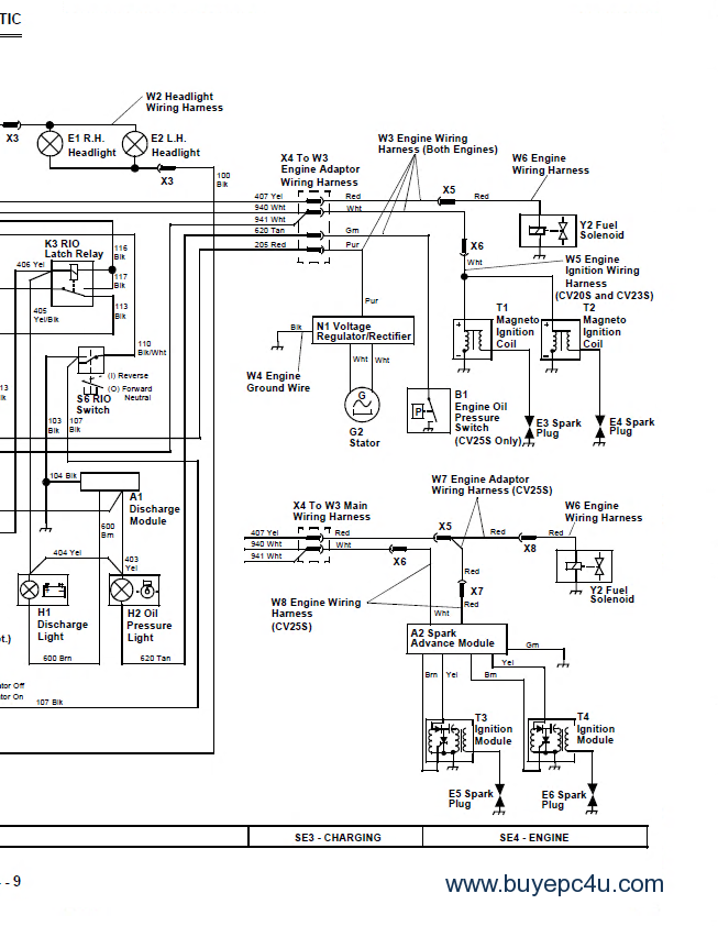 Scotts wiring diagram free download schematic