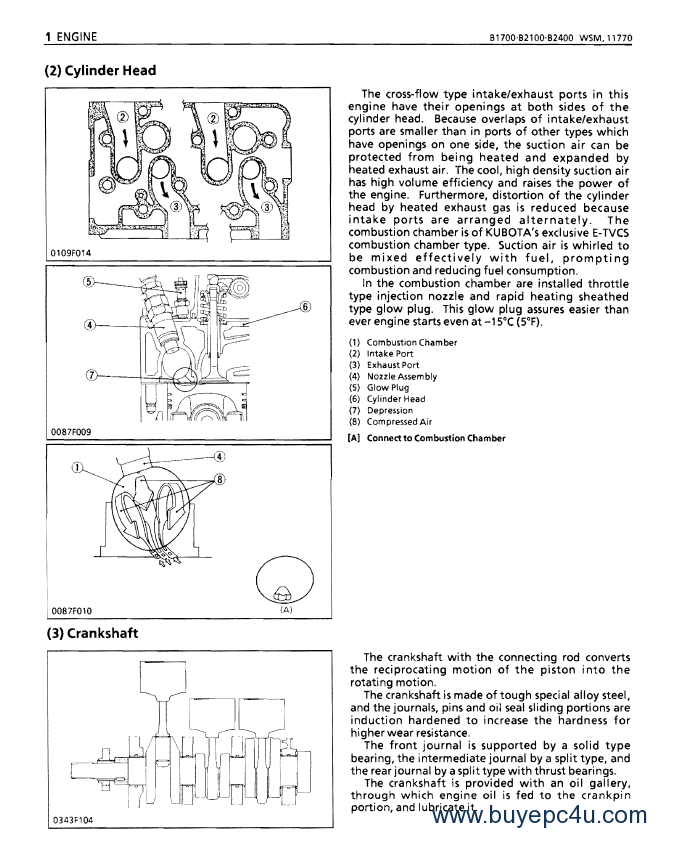 Remarkable Kubota B1700 B2100 B2400 Compact Tractor Pdf Manual Wiring 101 Capemaxxcnl