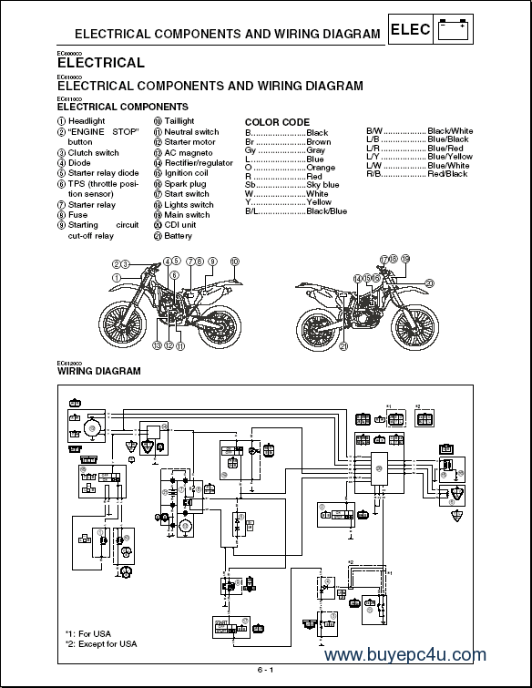 on yamaha g22e wiring diagram lights