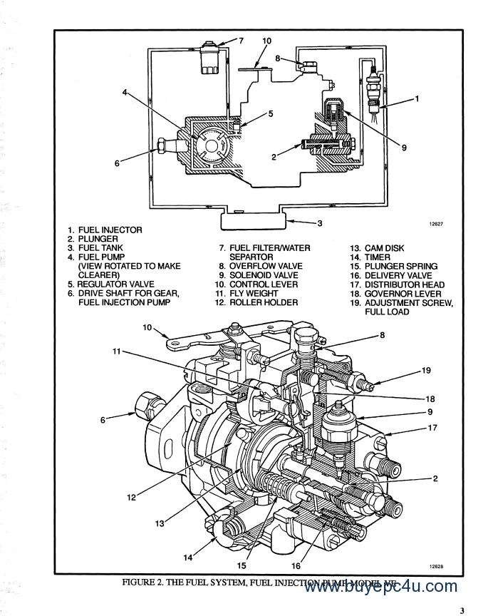 Hyster Challenger H45xm H50xm H55xm H60xm H65xm Forklift Service Parts moreover Nissan UD Trucks Repair Service Manual additionally Suzuki Outboard Motor Parts Diagram as well Toyota Hilux 2 4 1987 Specs And Images additionally Nissan X Trail Wiring Diagram. on nissan forklift wiring diagrams
