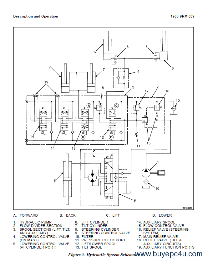 35 nissan forklift wiring diagram nissan 50 forklift parts hyster forklift engine diagram hyster forklift engine diagram