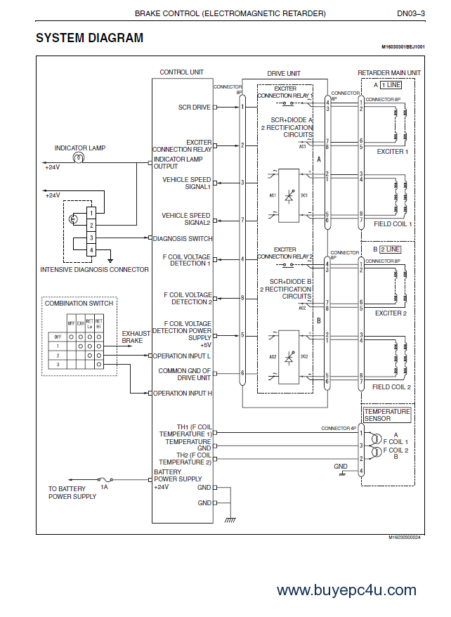 Hino Radio Wiring Diagram Free Picture Schematic. hino series 500 workshop  manual auto repair manual forum. hino workshop manual 2007 145 165 185 238  258 268. hino truck full set manual dvd