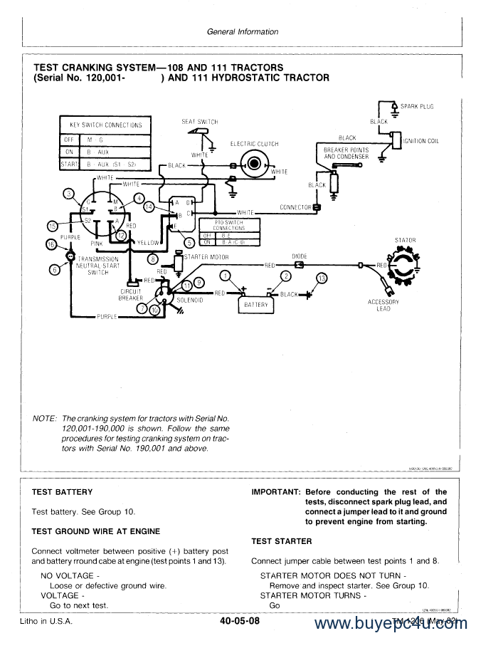 john deere 108 111 111n 112l 116 lawn tractors technical manual pdf tm 1206 wiring diagram for scotts 2554 lawn mower wiring wiring diagrams  at edmiracle.co