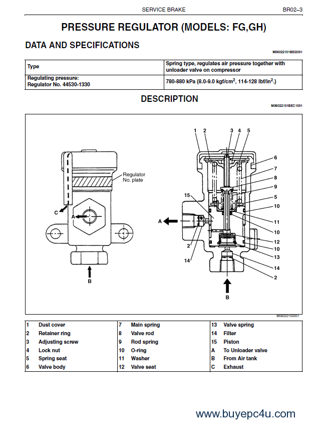 hino vehicle fd1j gd1j fg1j fl1j fm1j engines workshop manual pdf hino 700 wiring diagram efcaviation com hino wiring diagram at reclaimingppi.co