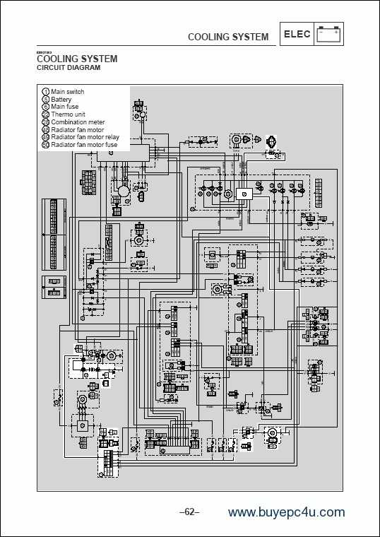 Yamaha R6 Wiring Diagram : R wiring harness routing diagram images