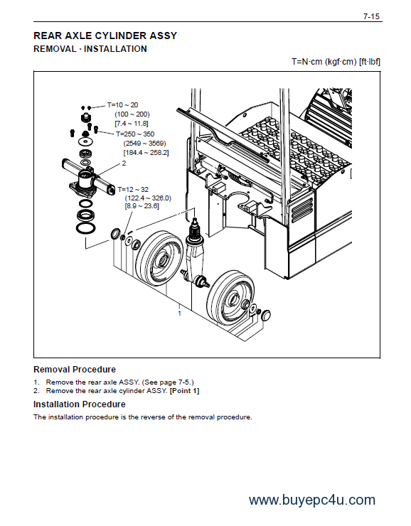 Download Toyota 7fbe13 7fbef1320 Forklifts Pdf Manual. Electric Forklifts Pdf Manual Workshop The Screenshot Of Toyota Repair 4. Toyota. Toyota Forklift Wiring Diagram Electronic Mask At Scoala.co