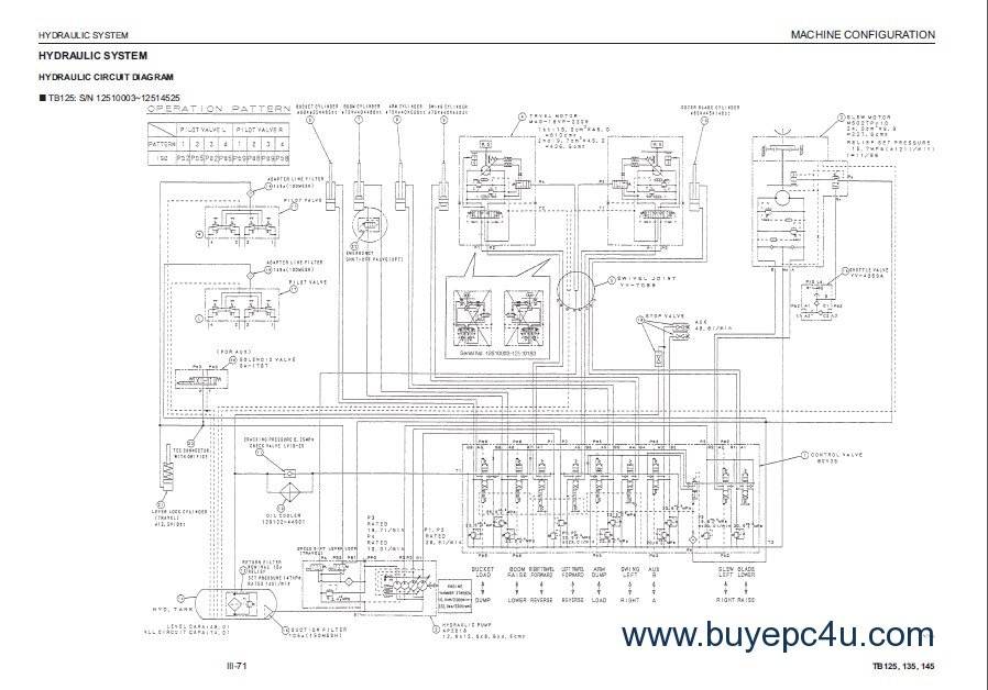 Takeuchi Wiring Schematic Wiring Diagram