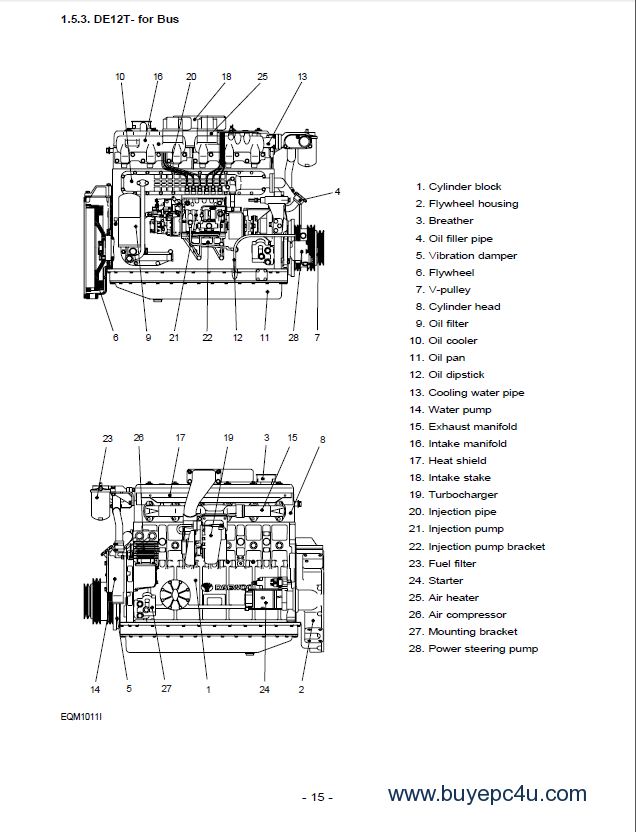 Daewoo Alternator Wiring Diagram : Doosan forklift wiring schematic diagram