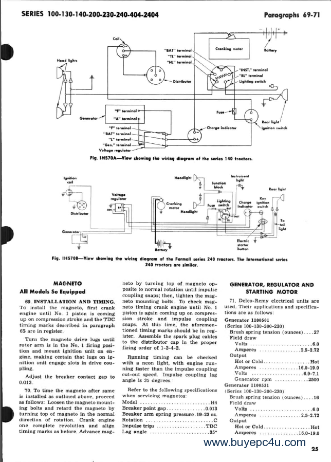 Old Fashioned Farmall 130 Wiring Diagrams Crest - Electrical Diagram ...