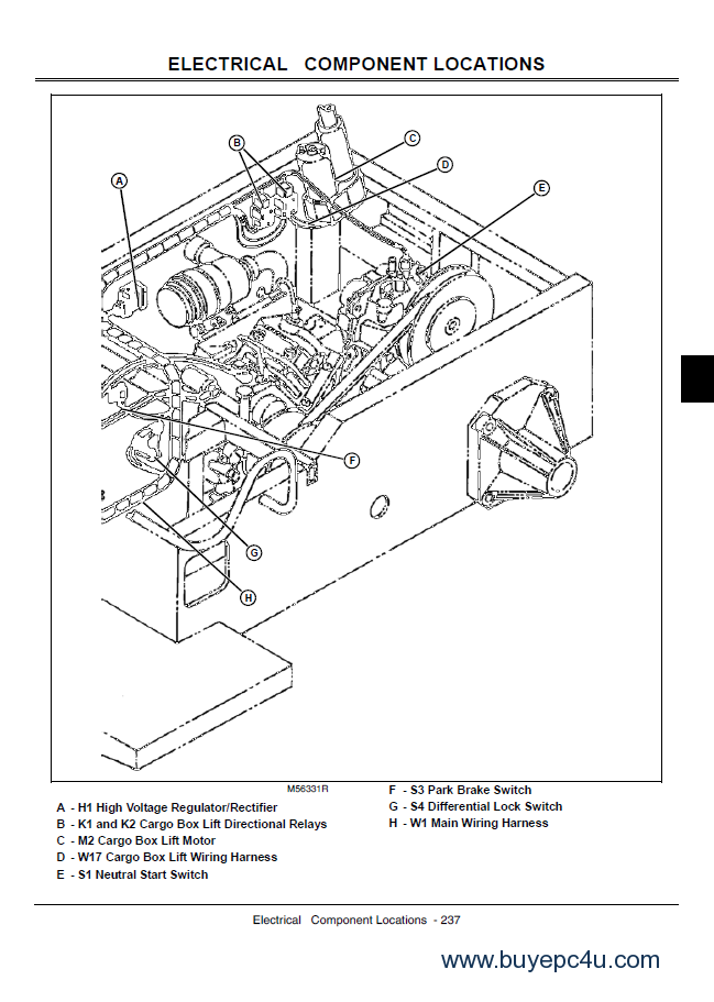 wiring diagram for john deere gator wiring image gator lift wiring diagram gator auto wiring diagram schematic on wiring diagram for john deere gator