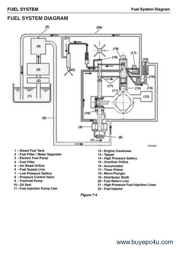 yanmar industrial engines tnv series service manual pdf