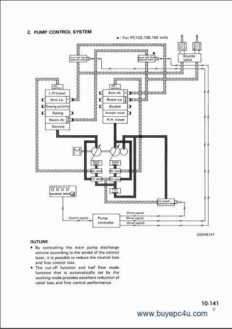 komatsu ignition wiring diagram trusted wiring diagram rh dafpods co komatsu excavator electrical schematic diagram