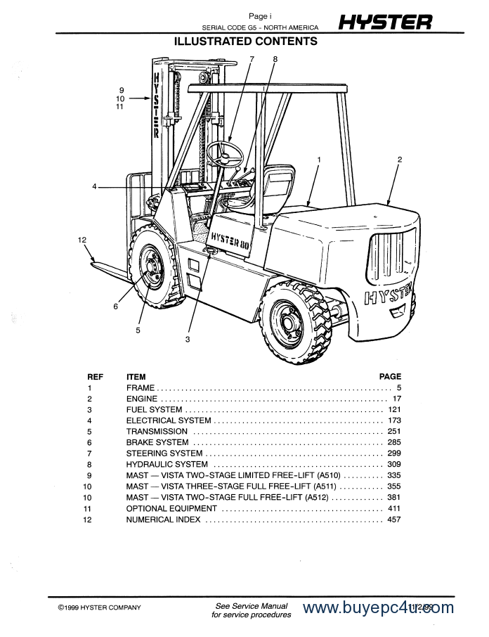 Hyster 50 Wiring Diagram on Honda Manuals Pdf