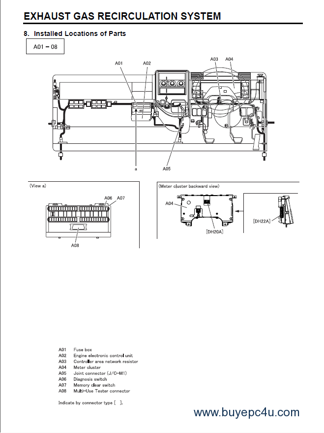 mitsubishi fuso canter truck workshop repair manual pdf mitsubishi fuso wiring diagram efcaviation com mitsubishi mini truck wiring diagram at gsmportal.co