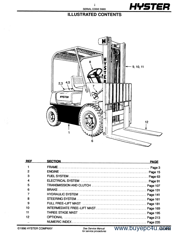 Parts Manual Forklifts