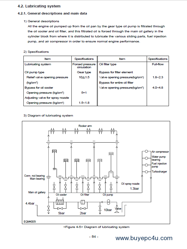 Daewoo Alternator Wiring Diagram : Daewoo forklift wiring diagram