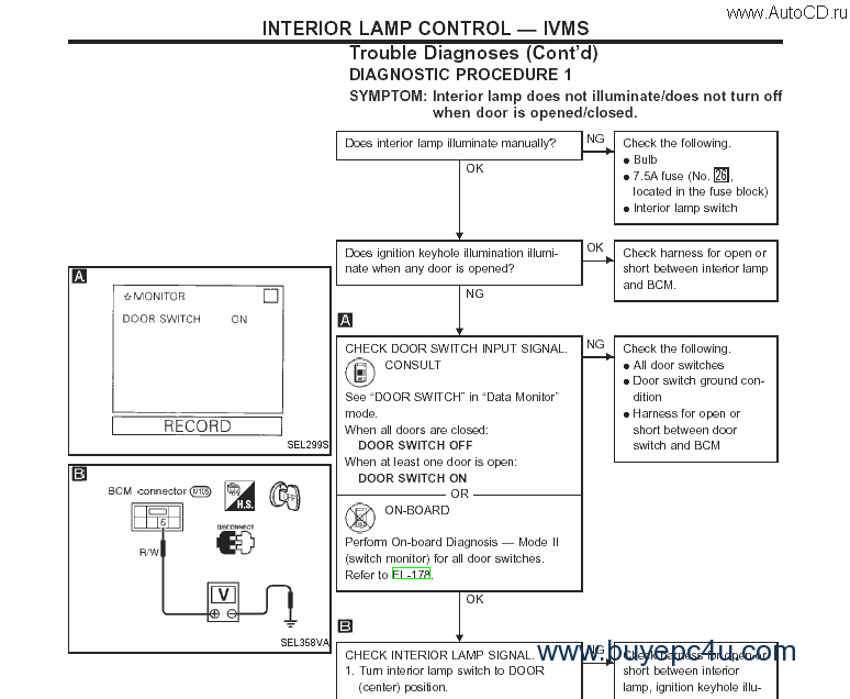nissan cabstar wiring diagram wiring diagram and schematic altima wiring diagram ignition system fuse box partment