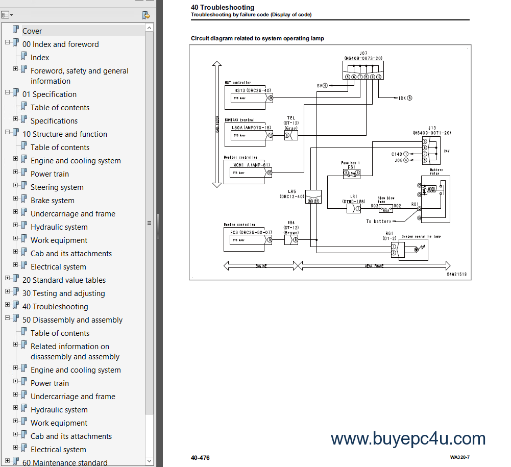 komatsu wa320 7 wheel loader usa shop manual pdf komatsu wa320 7 wheel loader usa shop manual pdf komatsu wa320 wiring diagram at virtualis.co