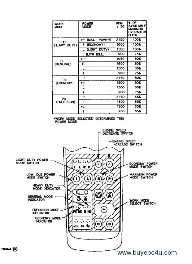 john deere wiring harness diagram 1590 drill john deere 690e lc excavator operation & tests pdf manual john deere wiring harness diagram 690e lc