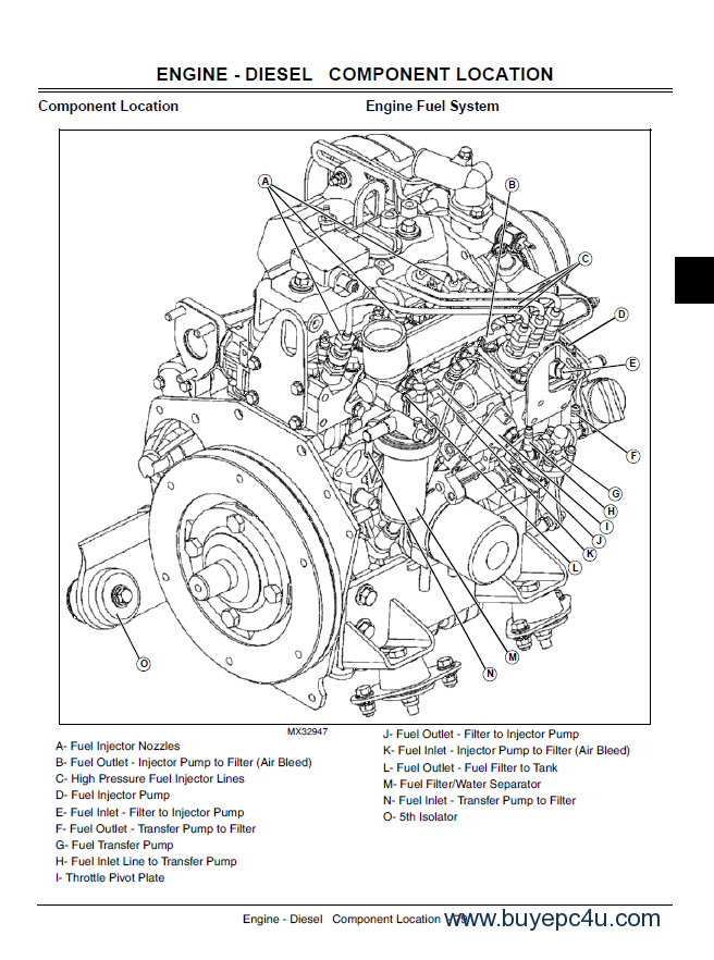 wiring diagram john deere gator ts with John Deere Utility Gator 4x2 Wiring Diagram on Stihl 460 Parts Diagram in addition Hs Fuel Filter likewise John Deere 140 Mower Deck Belt Diagram likewise Wiring Diagrams For John Deere Further 300 moreover Toro Lawn Sweeper Parts.